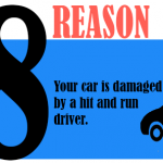 Your car is damaged by a hit and run driver
