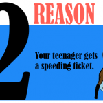 Your teenager gets a speeding ticket