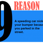 A speeding car nicks your bumper because you parked in the street