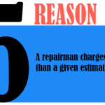 A repairman charges more than a given estimate.
