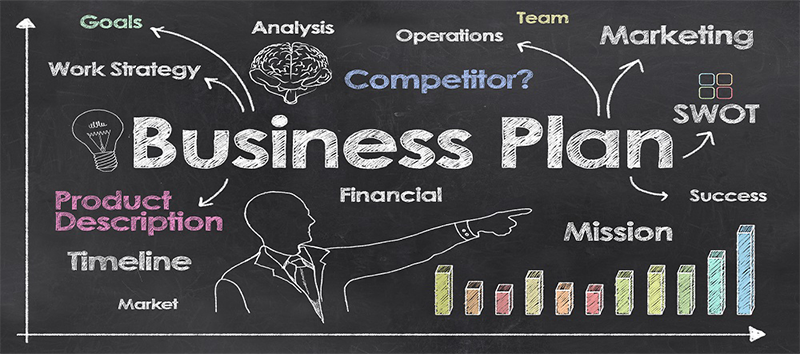 Why writing a business plan is important